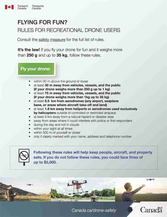 Transport Canada Rules For Flying Recreational Drones